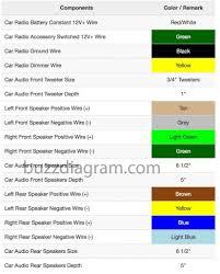 2005 chevy aveo radio wiring diagram wiring diagram for electrical 2005 chevy aveo radio wiring diagram colors wiring library regard to 2005 chevy aveo