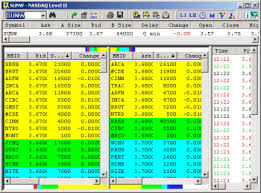 Level 2 Stock Quotes Cool DTNIQ Streaming Realtime Stocks Futures And Option Quotes And
