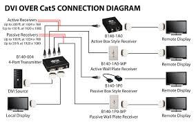 audio video cabling diagrams tripp lite dvi over cat5