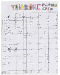 Trigger Trombone Slide Chart