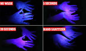 Do Black Lights Show Germs Do You Know How Dirty Your Hands Are We Reveal All Daily
