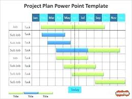 Free Project Timeline Template Project Schedule Template High Level Schedule Template High