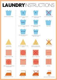 How To Do Laundry Chart How To Do Laundry Chart Google Search Laundry Symbols