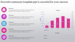 Executive Summary Template Ppt Chart Model