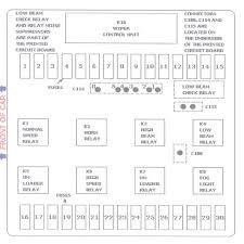 e31 bmw fuse box diagram complete wiring diagrams \u2022 bmw 530i fuse box diagram at Bmw 525i Fuse Box Diagrams