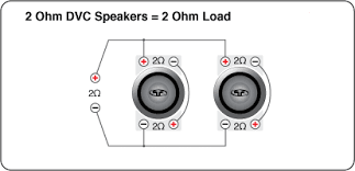 solved subwoofer wiring diagram fixya 8863dd7 gif if you have the kicker model number 06cvx124 dual 4ohm voice coils they cannot be wired to present a 2ohm