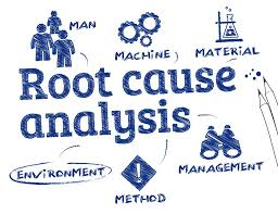 Root Cause Analysis Fascinating Article What Are Common Root Cause Analysis RCA Tools