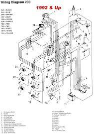 yamaha outboard control wiring diagram michaelhannan co yamaha outboard control box wiring diagram for motor best fresh tilt and trim com boat