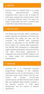 Header Customization Accordion Asp Net Core Syncfusion