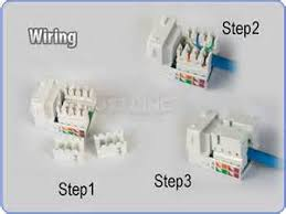 cat5e wiring diagram wall jack cat5e image wiring similiar keystone cat 6 wiring diagram keywords on cat5e wiring diagram wall jack