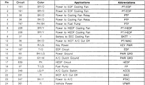 2001 toyota solara radio wiring diagram elegant beautiful toyota 2001 toyota solara radio wiring diagram new wiring diagram abbreviations further subaru color code wiring of