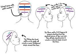 Clip In Hair Extension Placement Marquesahair