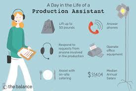 Graphic Design Jobs Vancouver Salary Production Assistant Pa Job Description Salary More