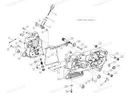 Sundiro atv wiring diagram wiring diagram