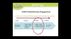 Riverview Health My Chart Mychart Cheo Connecting Patients To Their Personal Health Record