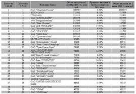 Вклады россельхозбанк онлайн Процентные ставки по вкладам Бизнес  Вклады россельхозбанк онлайн