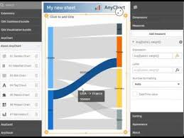 Qlik Sense Create Sankey Diagram In 22 Seconds Using Anychart Extension