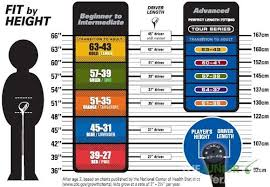 Driver Length Fitting Chart 35 Particular Mens Golf Club Length Chart