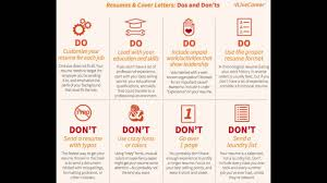 cover letter dos and don ts resume cover letter dos donts