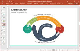 Best Roadmap Powerpoint Templates