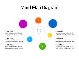 Chart Ideas For Powerpoint Ppt Slide Mind Map Diagram 6 Ideas Multicolor