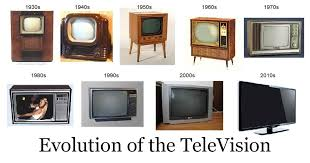 How To Know Tv Size How To Know Tv Dimensions Length And
