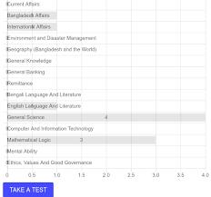 Horizontal Chart Label Using Vue Chart Js Stack Overflow