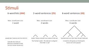teacher essay example wikipedia