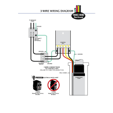 v wiring diagram outlet images outlet wiring diagram v to 220 volt wiring diagrams nilza net on 3 wire