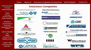 list of auto insurance companies general auto insurance