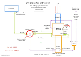 gy6 hose routing configuration gy6 hose diagram