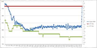 Indication Of A Bad Upstream O2 Wideband Sensor Rx8club Com