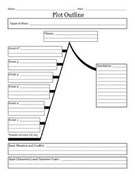 Story Plot Outline Worksheet