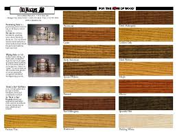 Old Master Stain Colors In 2019 Staining Cabinets Wood