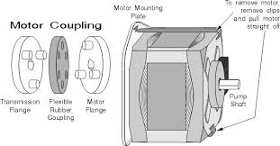 whirlpool washing machine motor wiring diagram whirlpool washing machine repair manual chapter 4 whirlpool kenmore on whirlpool washing machine motor wiring diagram
