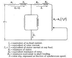 basic wiring of ac motor basic wiring diagrams basic wiring of ac motor basic wiring diagrams database