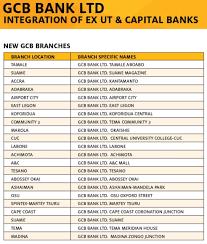 Doobia Com Ghanas No 1 Financial Portal Stocks Mutual