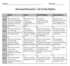 narrative essay writing skills how to write a narrative essay that stands out essay writing kibin