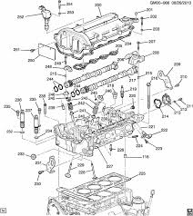 1999 pontiac grand am spark plug wiring diagram wiring diagrams 1999 pontiac grand am spark plug wiring diagram