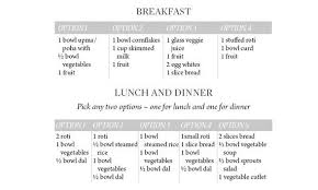 Diet Chart For Female For Weight Loss Weight Loss Diet Plans For Different Calorie Needs