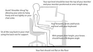 ergonomic desk setup daze 20 ivity tips to get that game going interior ideas