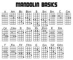 Free Mandolin Chord Chart Pdf Mandolin Chord Chart For G D A E Clean Madolin Chord Chart