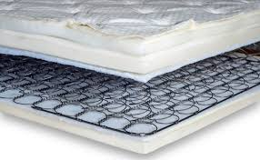 innerspring mattress. Beautiful Innerspring Our Traditional Innerspring Mattresses Are Available In Soft Medium And  Firm Every Innerspring Mattress Features Inside Mattress R