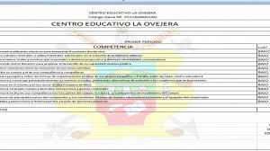 formatos de boletines informativos como hacer un boletin o informe para escuelas rurales wmv youtube