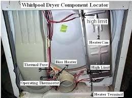 70 series dryer fuse box wiring diagrams favorites whirlpool dryer fuse diagram wiring diagram insider 70 series dryer fuse box