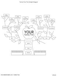 Simple Family Tree Template For Children – Echotrailers