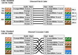 cat5 rj45 wiring diagram cat5 wiring diagrams online wiring diagram for