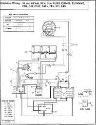 36 volt club car golf cart wiring diagram awesome club car wiring 1985 36 volt club car wiring diagram 36 volt club car golf cart wiring diagram awesome club car wiring diagram 36 volt noticeable golf cart ingersoll