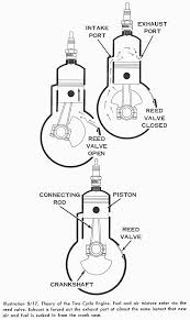 Wonderful exploded engine diagram gallery simple wiring diagram tumblr nl5g5jizlb1uof4who1 1280 exploded engine diagram