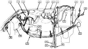 jeep grand cherokee engine wiring harness  1990 jeep wrangler wiring harness 1990 image on 1997 jeep grand cherokee engine wiring